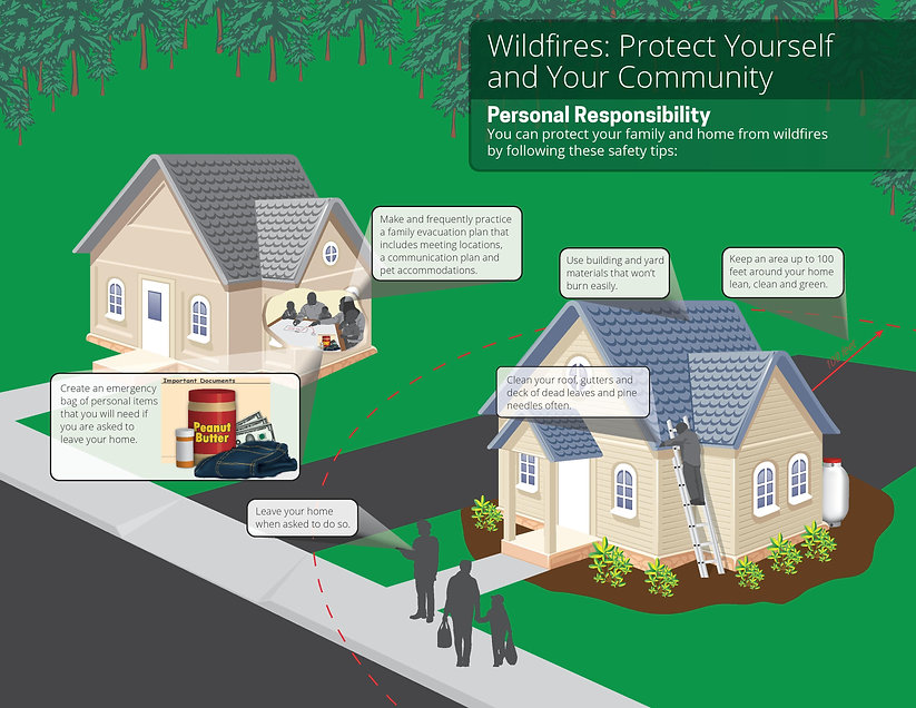 Wildfire safety-page-002.jpg