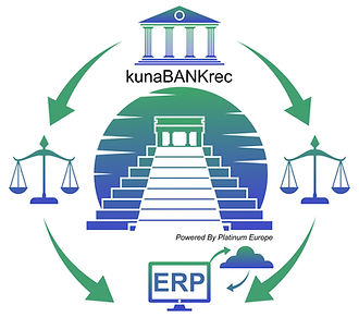 ERP Kuna Transaction Reconciliation application which will allow organizations to automatically retreive their bank statements information and load it inside their ERP systems.