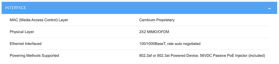 Specifications of Cambium ePMP MP 3000 MicroPOP AP