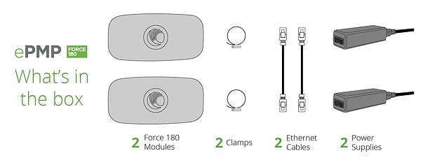 Hướng dẫn tiện dụng để cài đặt các mô-đun Cambium BackhaulBridge-in-a-Box mới của bạn
