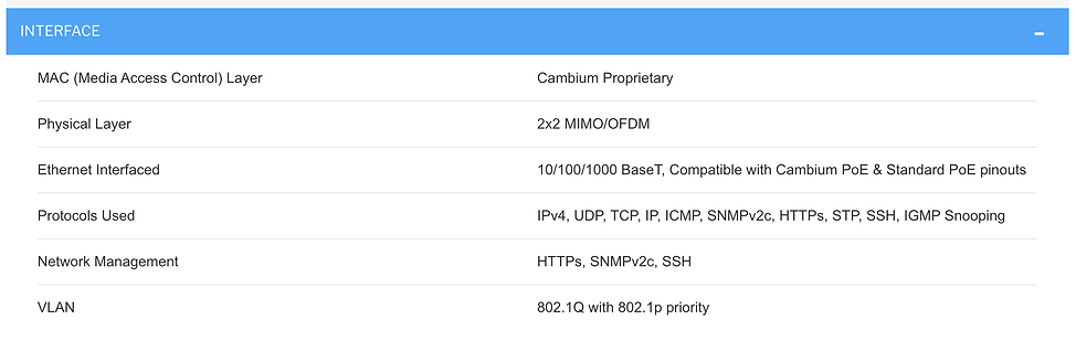 Specifications of Cambium ePMP Force 200 2.4 GHz