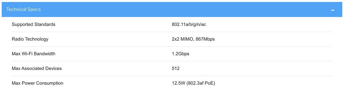 Thông số kĩ thuật của Xirrus X2-120 Wireless indoor access point