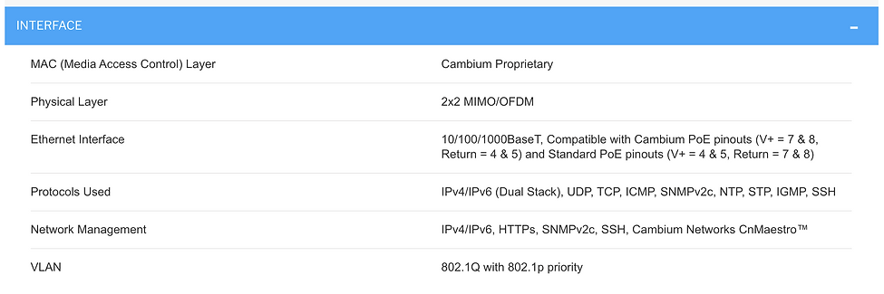 Specifications of Cambium Backhaul Force 180
