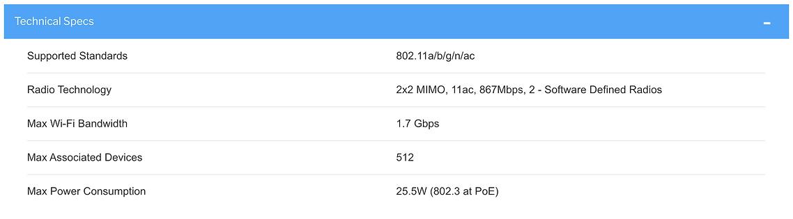 Thông số kĩ thuật của Xirrus XH2-120 wireless outdoor access point