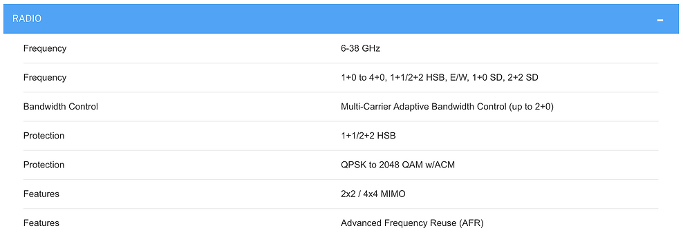 Cambium Backhaul PTP 820C HP