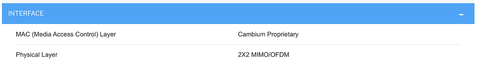 Specifications of Cambium ePMP 3000L AP