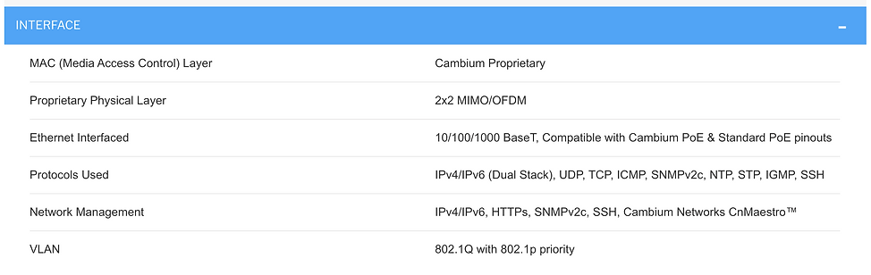 Specifications of Cambium ePMP Force 200 5 GHz