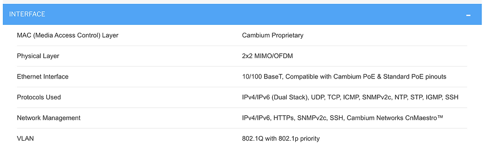 Specifications of Cambium ePMP Force 190
