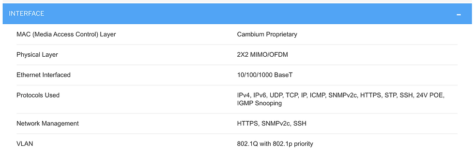Specifications of Cambium ePMP Force 300-13L
