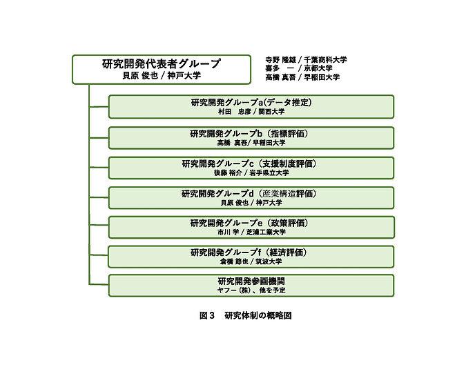 研究体制(図3)-2☆.jpg