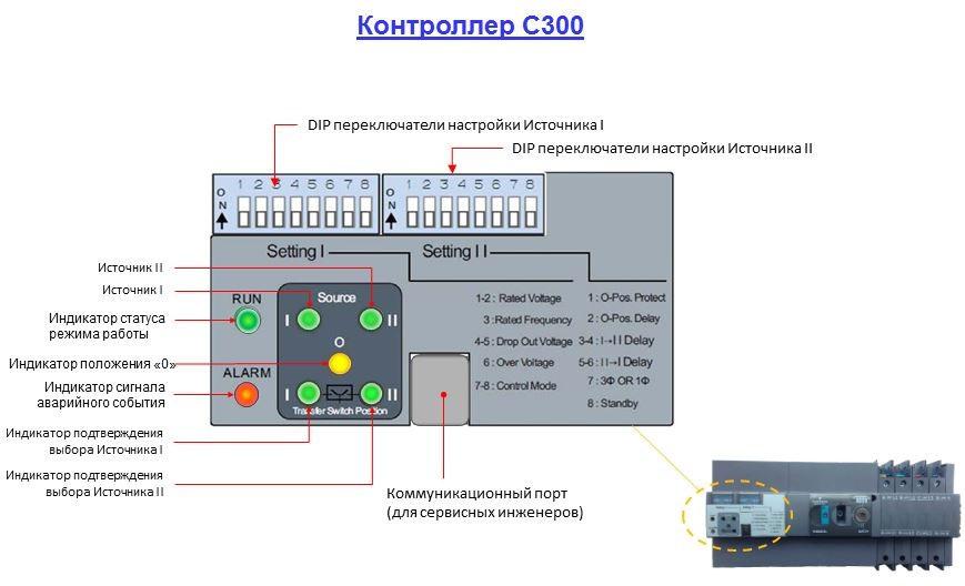 Контроллер C300 АВР ASCO серии 230
