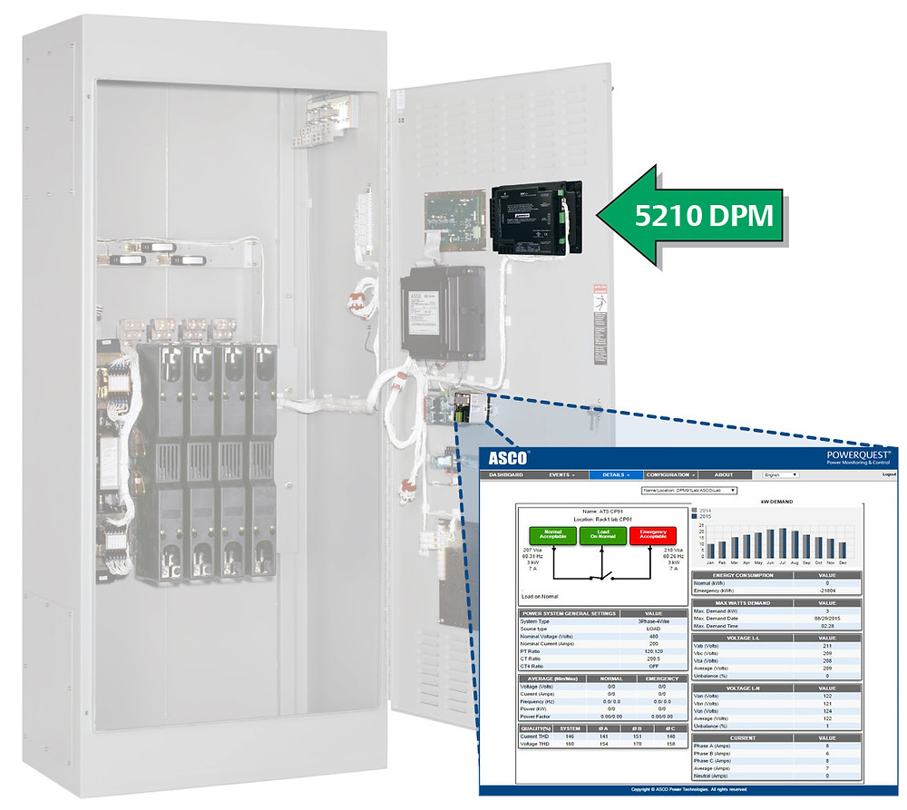 Установка Power Manager 5210 в шкаф с АВР