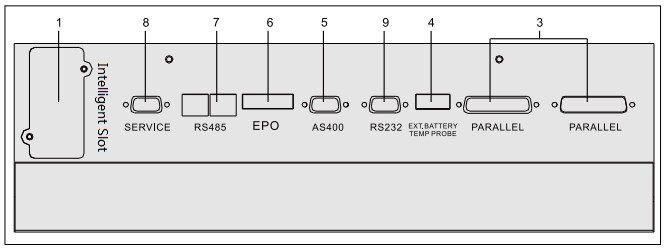 Коммуникационные порты ИБП Reros 3W3IX60 и 3W3IX80