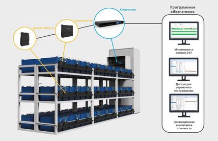 Обзор системы мониторинга АКБ Powershield 8