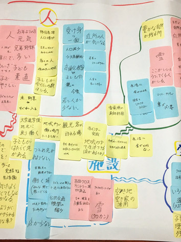 R3.9.22 ワークショップ(吉田の魅力・課題・こんな地域にしたい)2班 .JPG