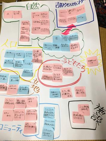 R3.9.22 ワークショップ(吉田の魅力・課題・こんな地域にしたい)3班1 .JPG