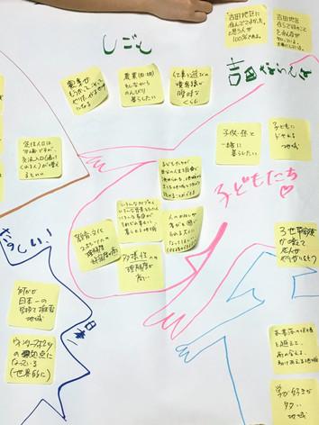 R3.9.22 ワークショップ(吉田の魅力・課題・こんな地域にしたい)4班2 .JPG