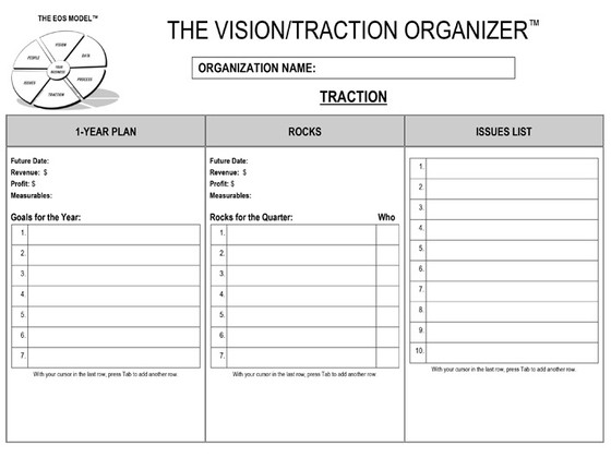 The Vision/ Traction Organizer (VT/O)©