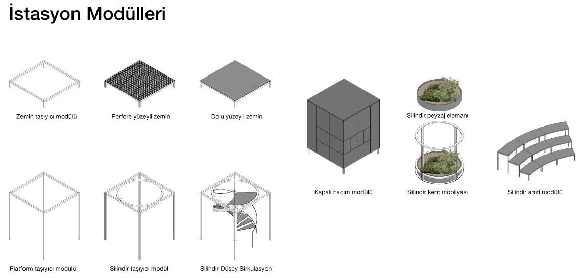 Structure module