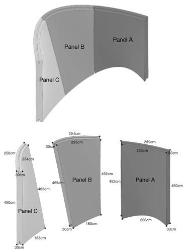 Panels A, B, C dimensions