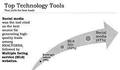 social media chart 2.jpg