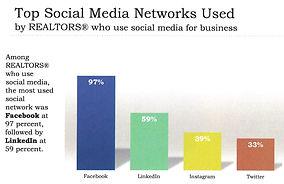 social media chart 1.jpg