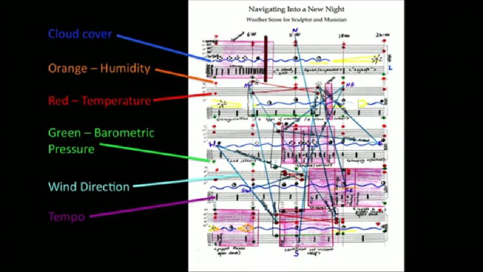 עד כמה מדע, מוסיקה ואמנות פלסטית באמת קרובים?- נתיבים ללמידה משמעותית