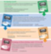 GMRT Chart.png