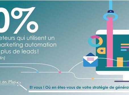 Quels sont les avantages du Marketing Automation ?