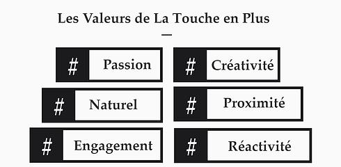 Valeurs de la Touche en Plus.png