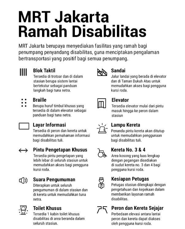 Rincian aksesibilitas ramah disabilitas MRT Jakarta (Sumber: MRT Jakarta/Infografik)