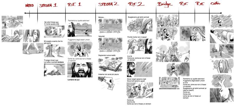 Storyboard totale