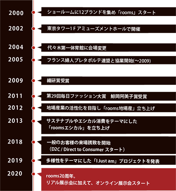 history_image.png