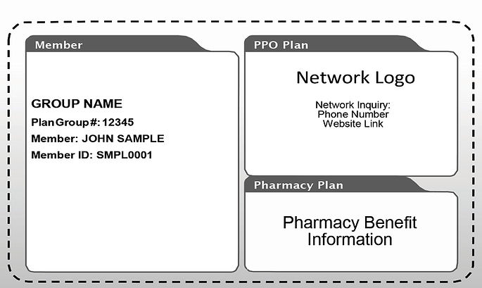 Virtual card representing a member ID card with a red circle showing where network information is located