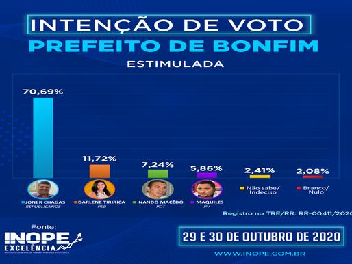 ELEIÇÕES 2020: Segunda pesquisa Inope confirma Joner Chagas na frente em Bonfim
