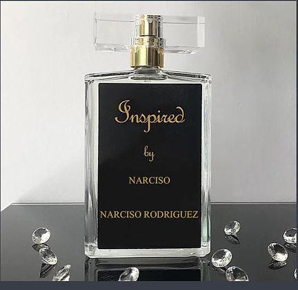 Inspired by Narciso - Narciso Rodriguez