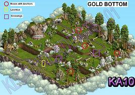 Klondike Gold Bottom