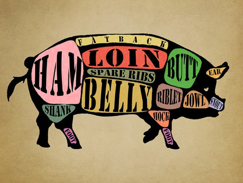 YOUR BUYERS GUIDE FOR A WHOLE (OR HALF) HOG