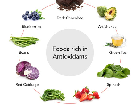 The Secret to Getting More Antioxidants Into Your Diet every day