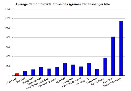emissions 1.png