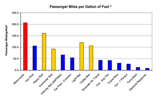 mpg fuel.png