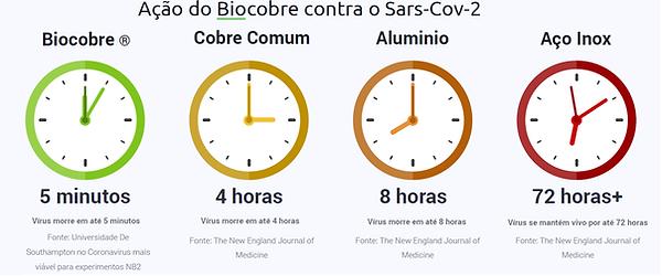 relogios biocobre.png