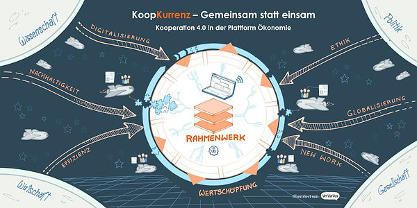 KoopKurrenz_Werkstatt1 - Das Rahmenwerk.jpg