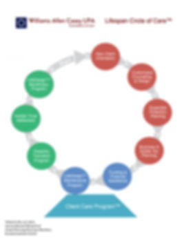 Circle of Care V6.jpg