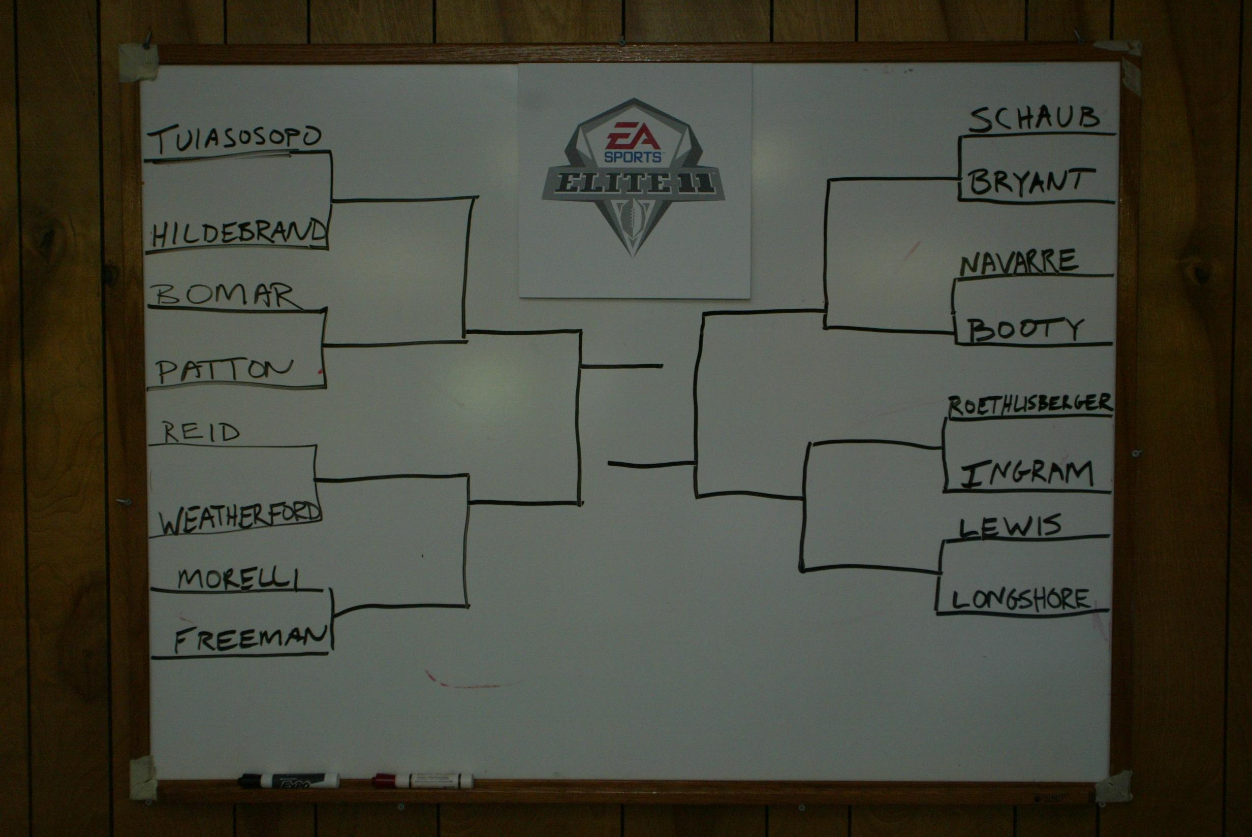 Elite 11 NCAA Tournament Bracket