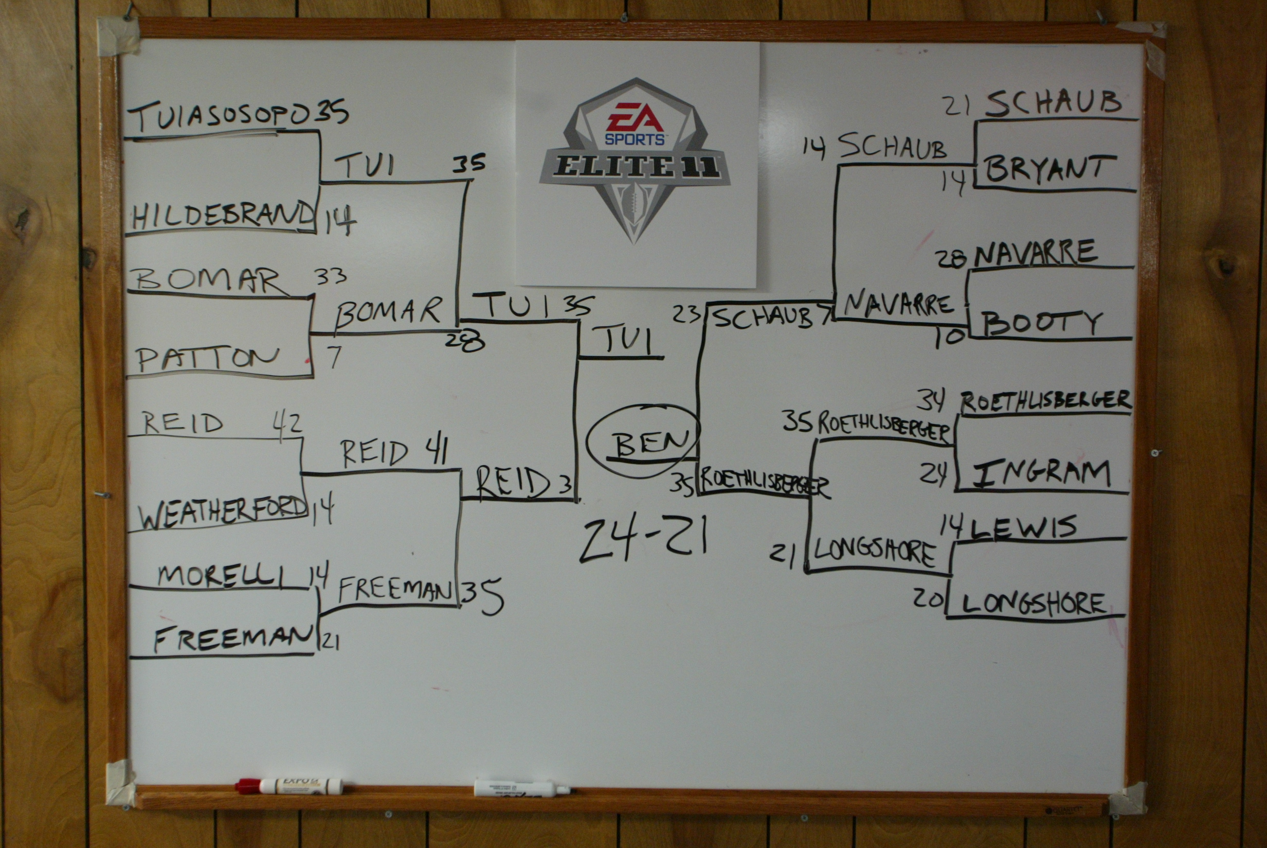Final Elite 11 NCAA Tourney Bracket