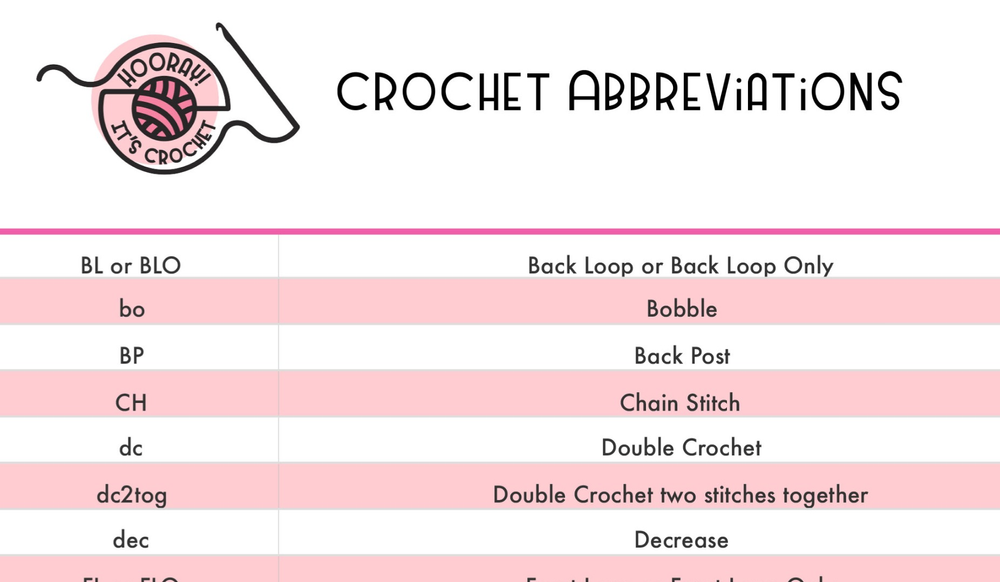stitch guide & standard abbreviations used with crochet patterns ... | 582x1000