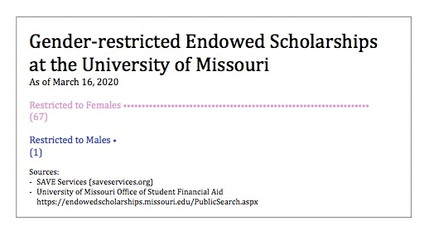 Scholarship dots.jpg