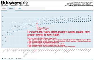 OECD Life Expectancy.jpg