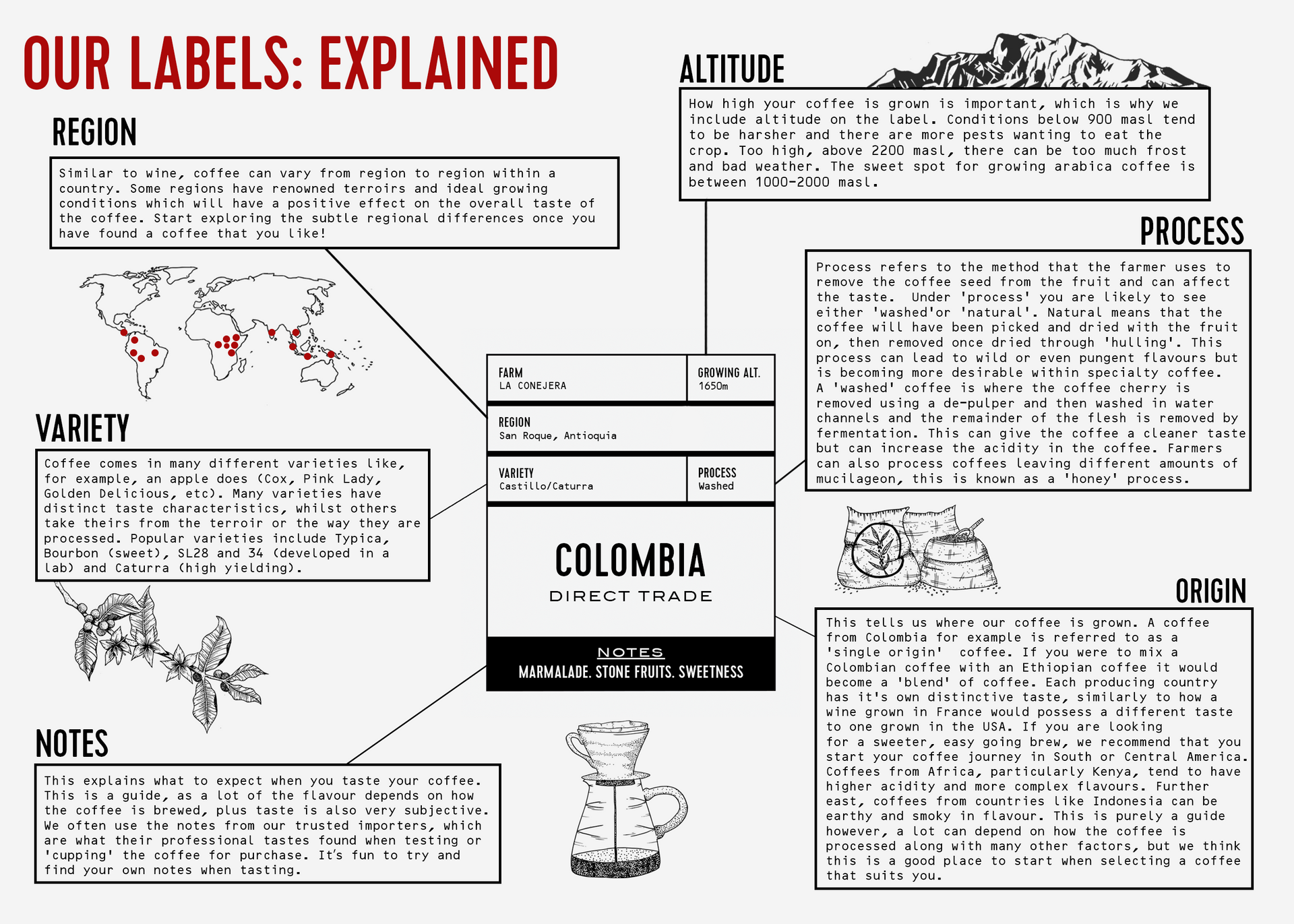 Labels_Explained.png
